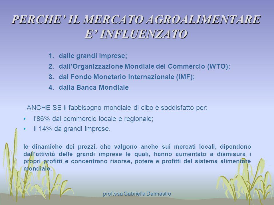 PERCHE' IL MERCATO AGROALIMENTARE E' INFLUENZATO