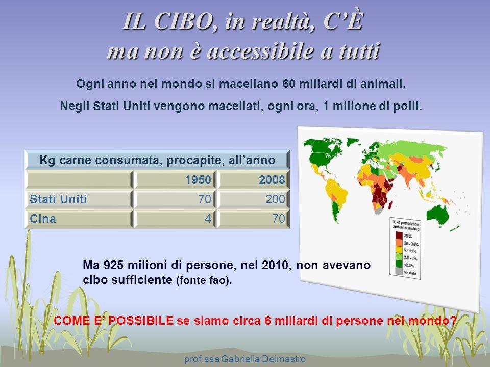IL CIBO, in realtà, C'È ma non è accessibile a tutti
