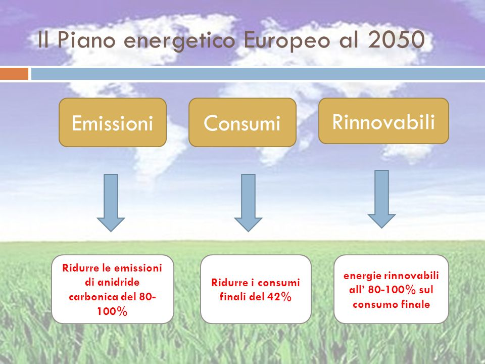 Il Piano energetico Europeo al 2050