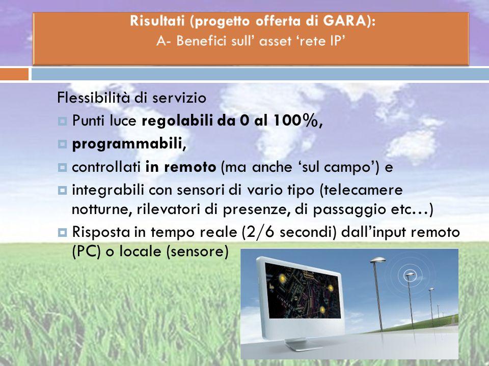 Flessibilità di servizio Punti luce regolabili da 0 al 100%,