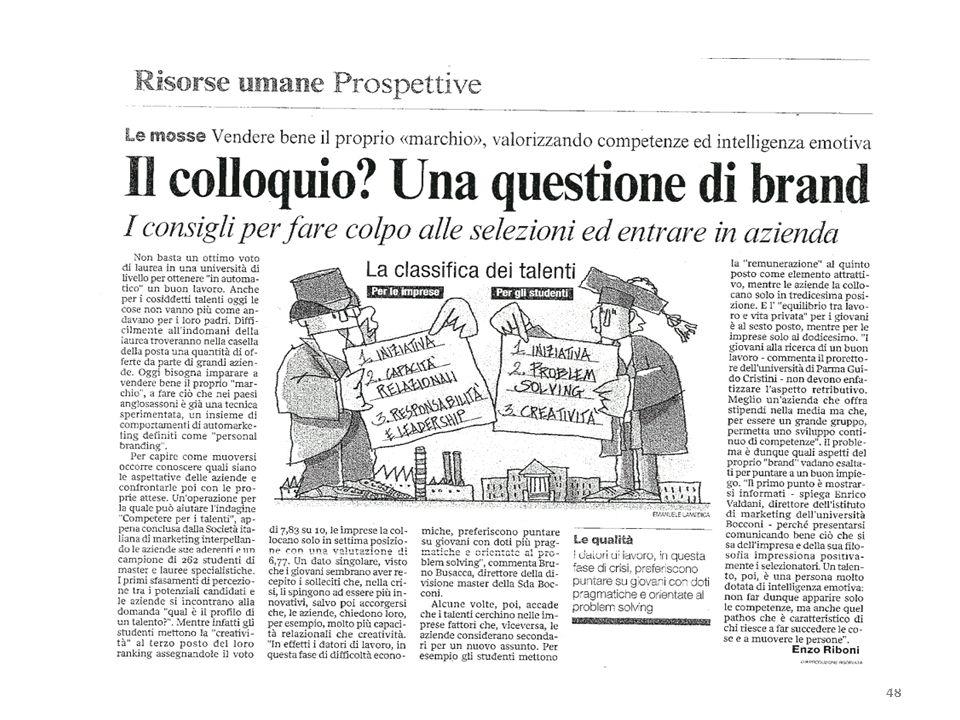 Progetto Network Scuola Impresa 2009-2010