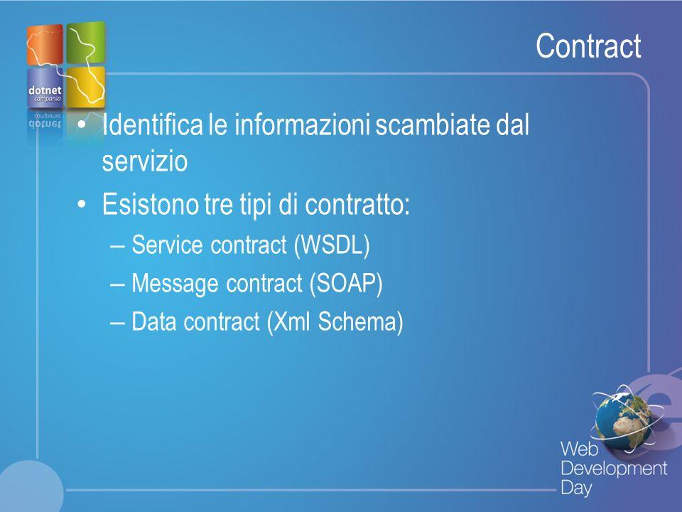 Contract Identifica le informazioni scambiate dal servizio