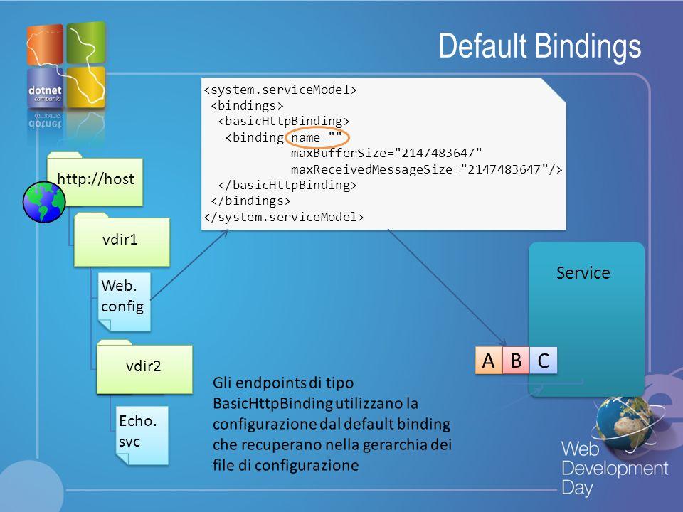 Default Bindings A B C Service http://host vdir1 Web. config vdir2