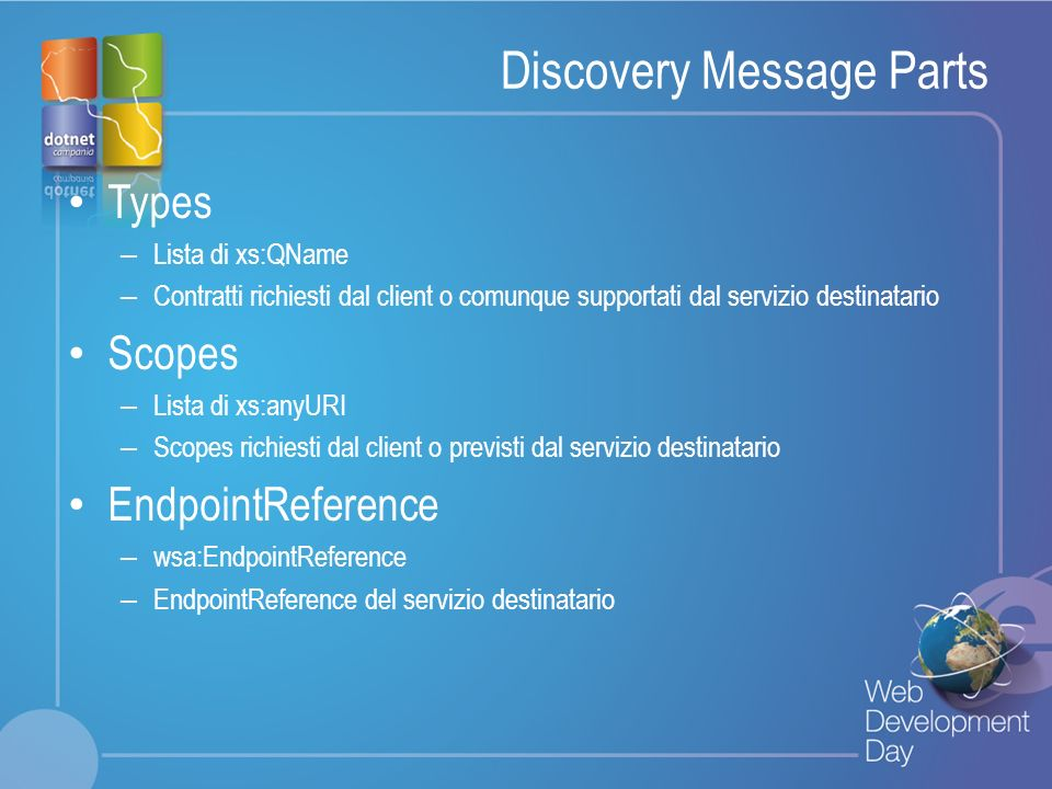 Discovery Message Parts