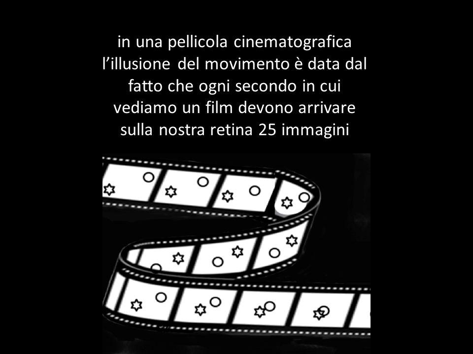 in una pellicola cinematografica l'illusione del movimento è data dal fatto che ogni secondo in cui vediamo un film devono arrivare sulla nostra retina 25 immagini