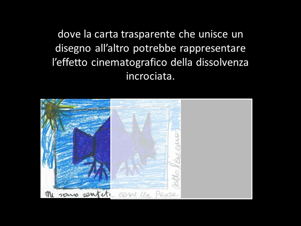 dove la carta trasparente che unisce un disegno all'altro potrebbe rappresentare l'effetto cinematografico della dissolvenza incrociata.