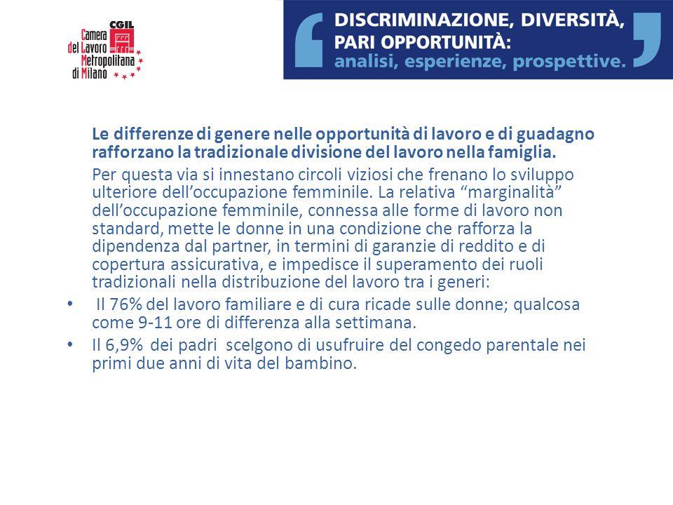 Le differenze di genere nelle opportunità di lavoro e di guadagno rafforzano la tradizionale divisione del lavoro nella famiglia.