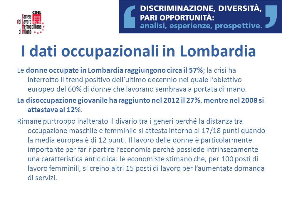 I dati occupazionali in Lombardia