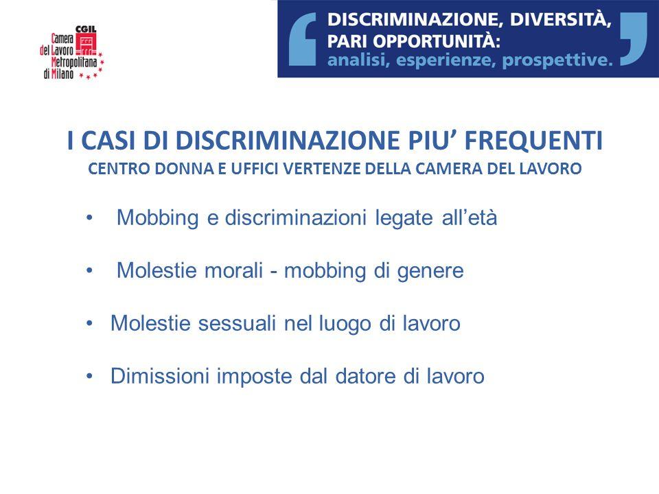 I CASI DI DISCRIMINAZIONE PIU' FREQUENTI CENTRO DONNA E UFFICI VERTENZE DELLA CAMERA DEL LAVORO