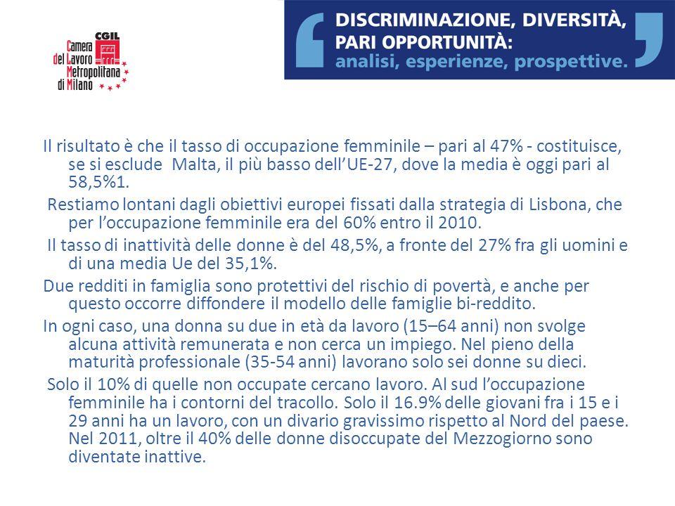 Il risultato è che il tasso di occupazione femminile – pari al 47% - costituisce, se si esclude Malta, il più basso dell'UE-27, dove la media è oggi pari al 58,5%1.