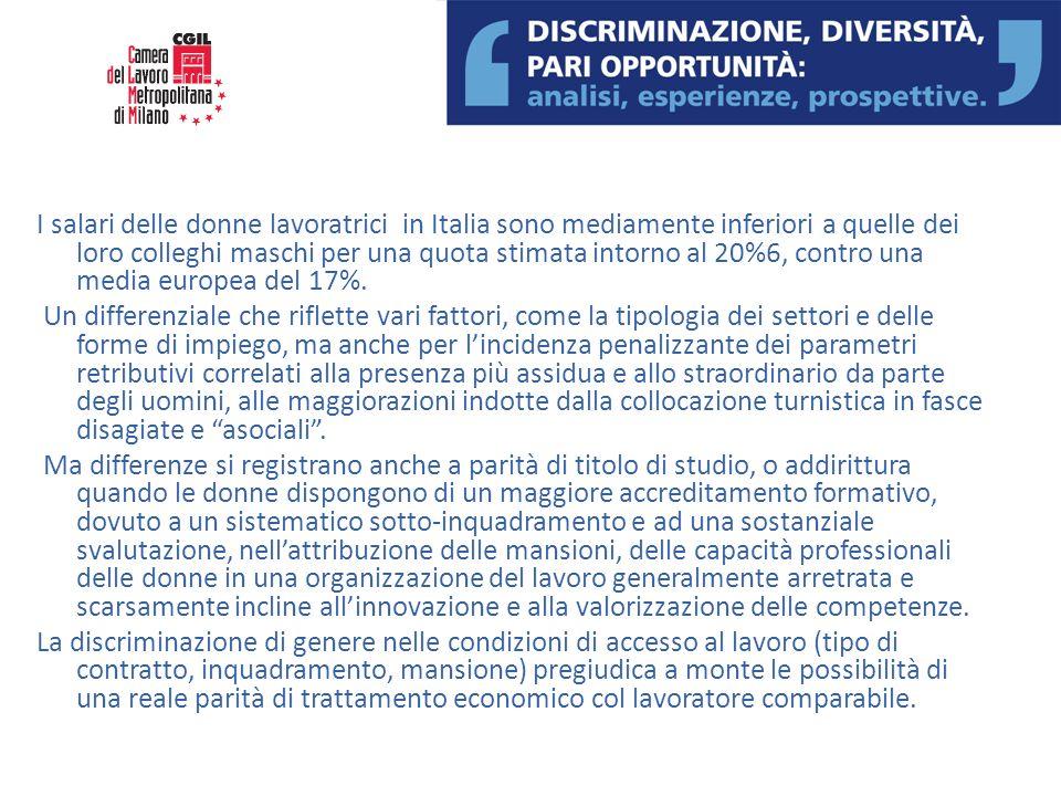 I salari delle donne lavoratrici in Italia sono mediamente inferiori a quelle dei loro colleghi maschi per una quota stimata intorno al 20%6, contro una media europea del 17%.