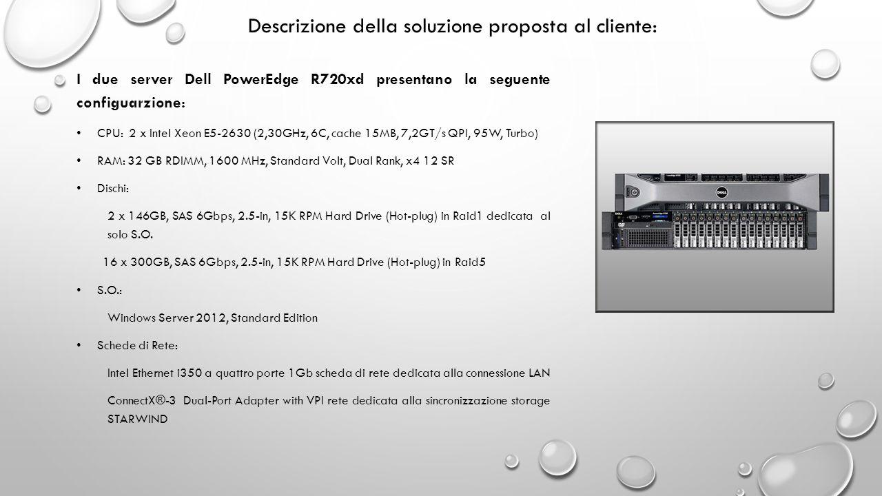Descrizione della soluzione proposta al cliente: