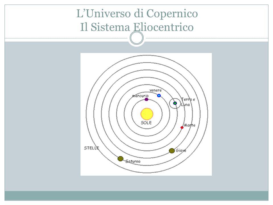 L'Universo di Copernico Il Sistema Eliocentrico