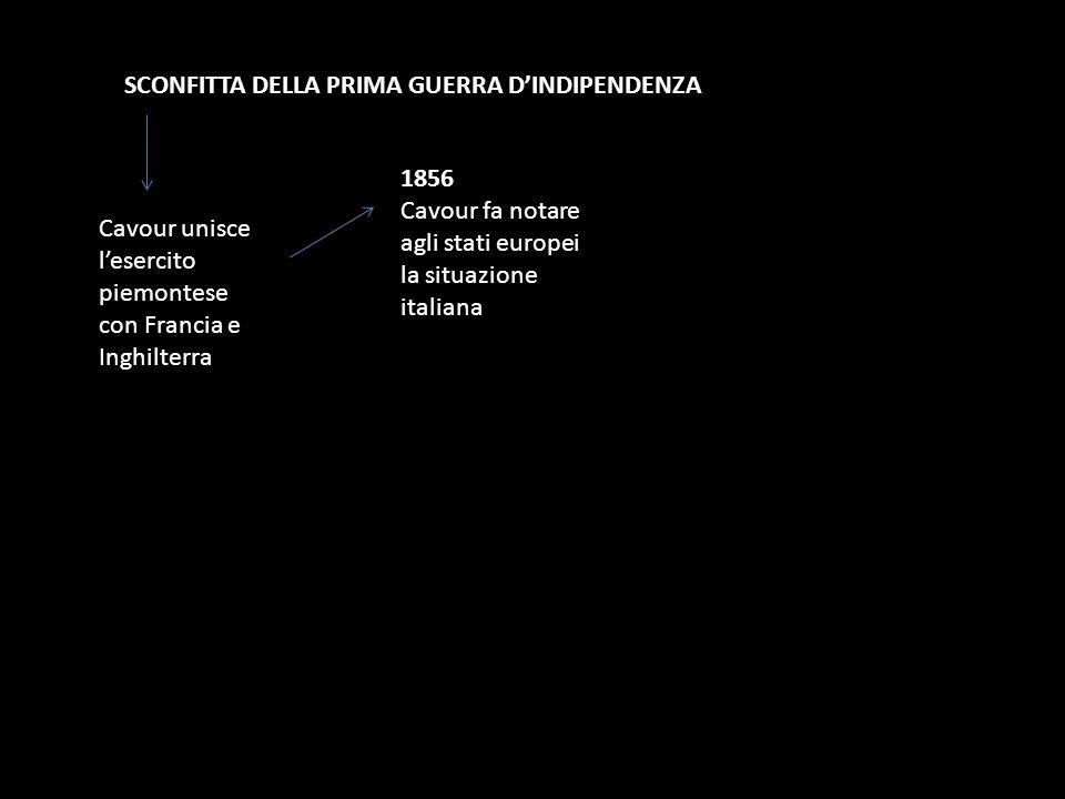 SCONFITTA DELLA PRIMA GUERRA D'INDIPENDENZA