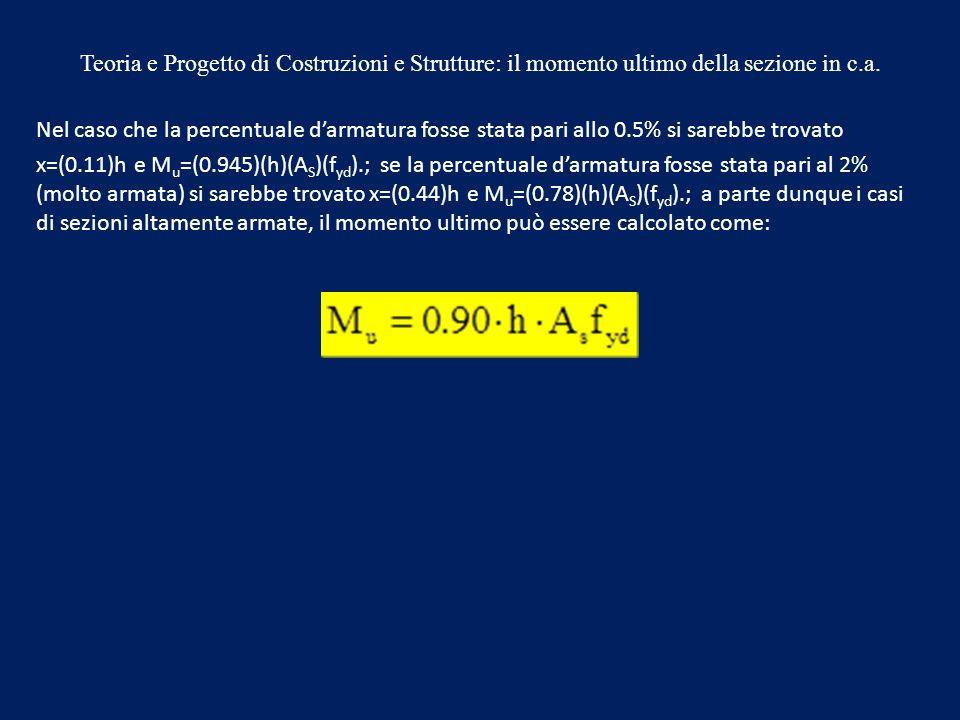 Teoria e Progetto di Costruzioni e Strutture: il momento ultimo della sezione in c.a.