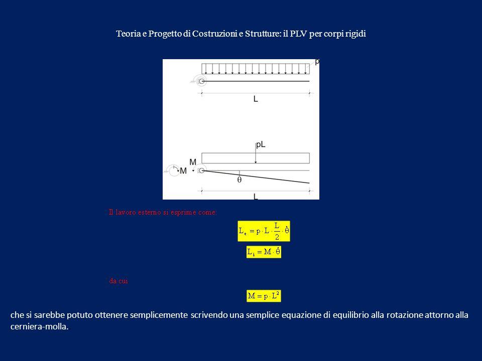Teoria e Progetto di Costruzioni e Strutture: il PLV per corpi rigidi