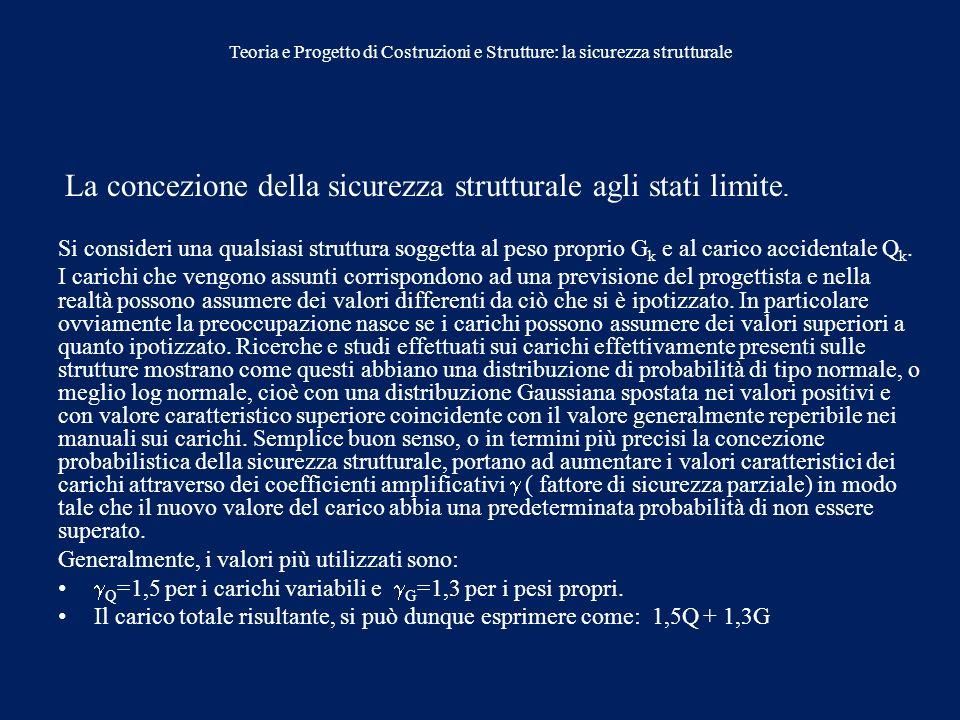 Teoria e Progetto di Costruzioni e Strutture: la sicurezza strutturale