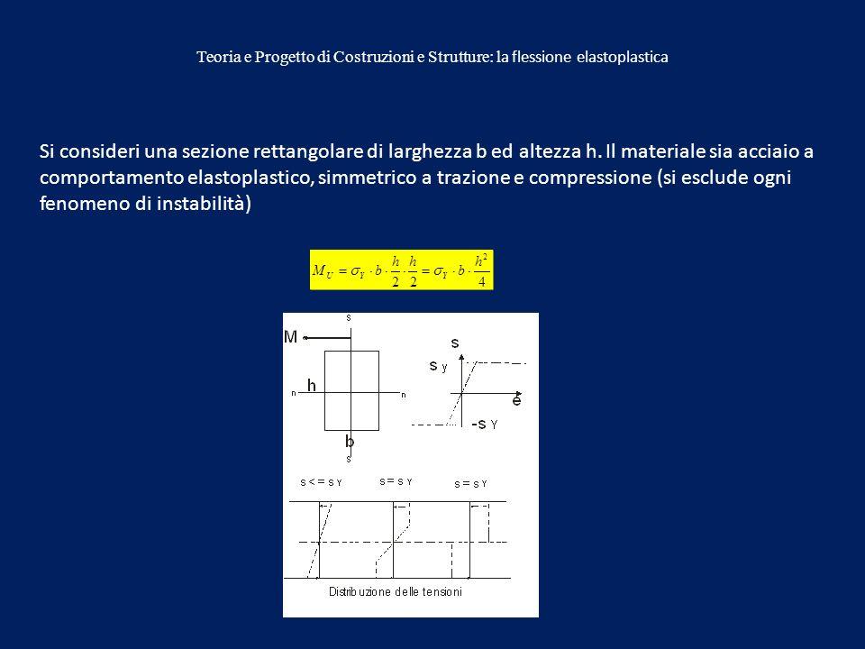 Teoria e Progetto di Costruzioni e Strutture: la flessione elastoplastica