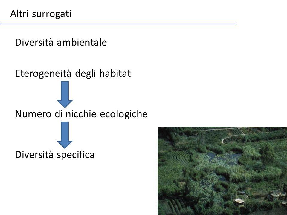 Altri surrogati Diversità ambientale. Eterogeneità degli habitat.