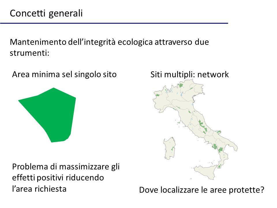 Concetti generali Mantenimento dell'integrità ecologica attraverso due strumenti: Area minima sel singolo sito.