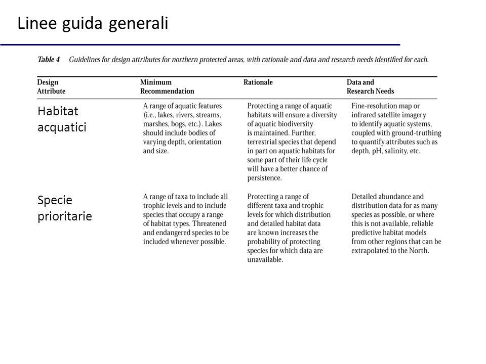 Linee guida generali Habitat acquatici Specie prioritarie