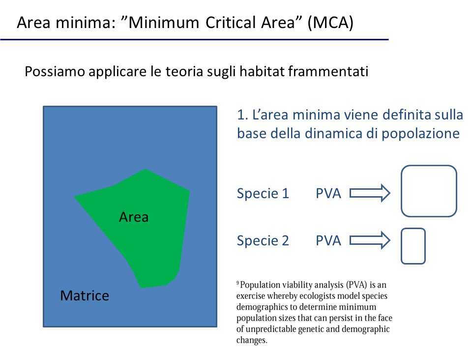 Area minima: Minimum Critical Area (MCA)