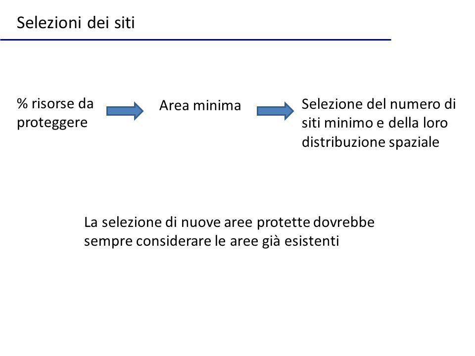 Selezioni dei siti % risorse da proteggere Area minima