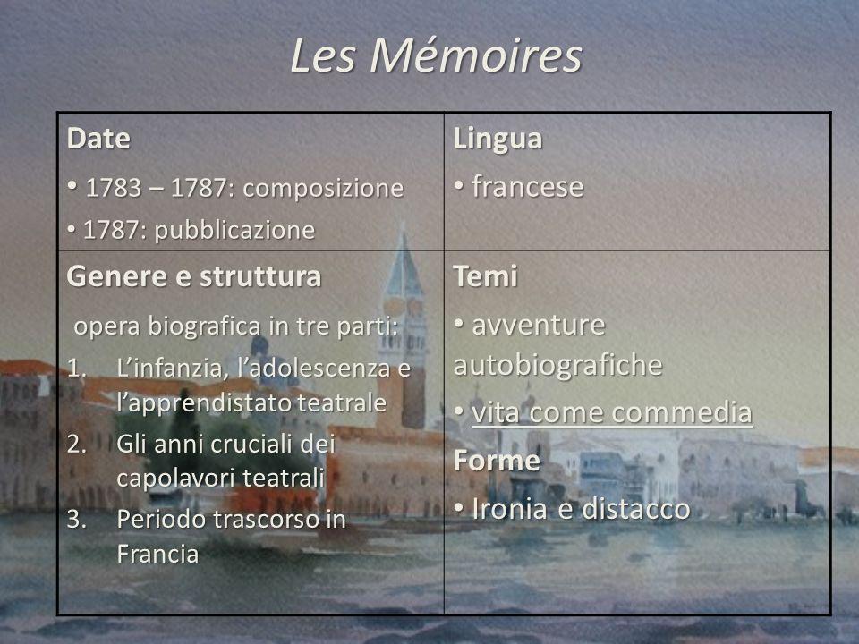 Les Mémoires Date 1783 – 1787: composizione Lingua francese