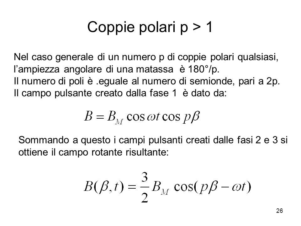 Coppie polari p > 1 Nel caso generale di un numero p di coppie polari qualsiasi, l'ampiezza angolare di una matassa è 180°/p.