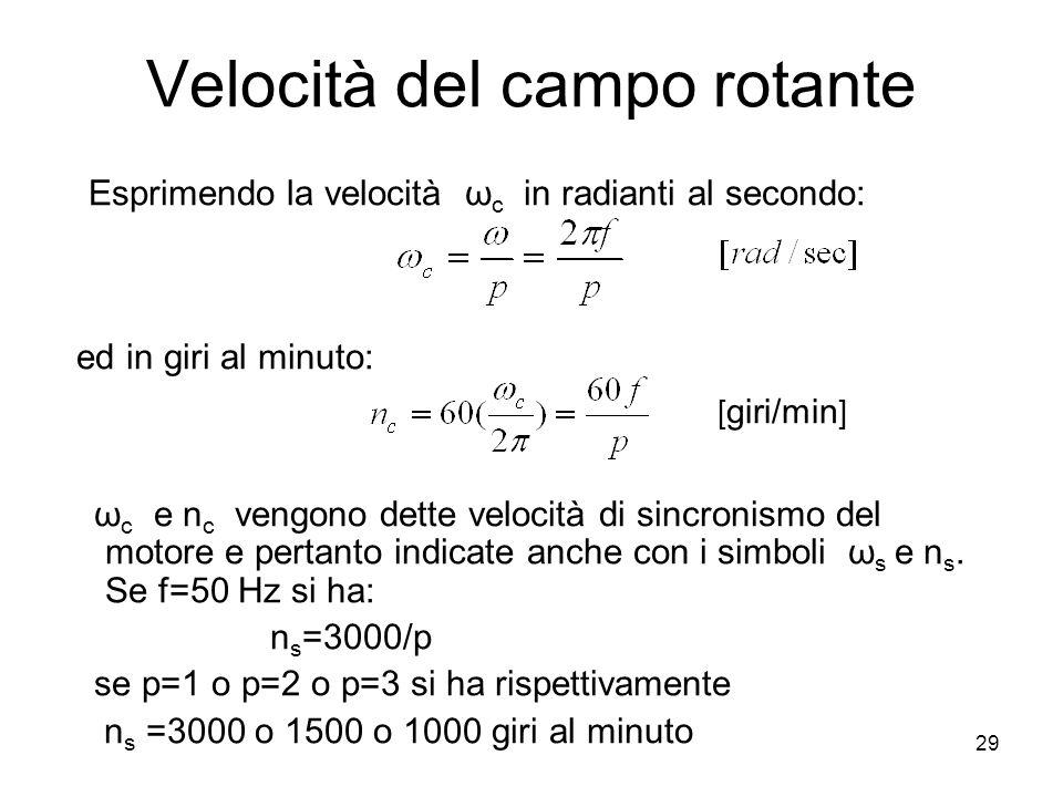 Velocità del campo rotante