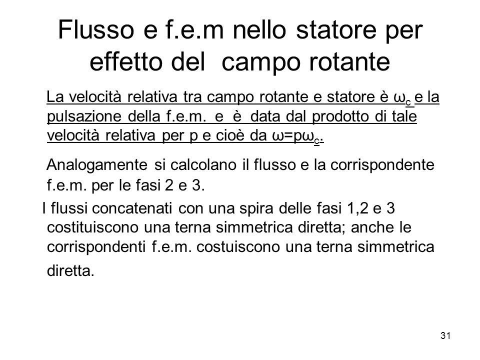 Flusso e f.e.m nello statore per effetto del campo rotante