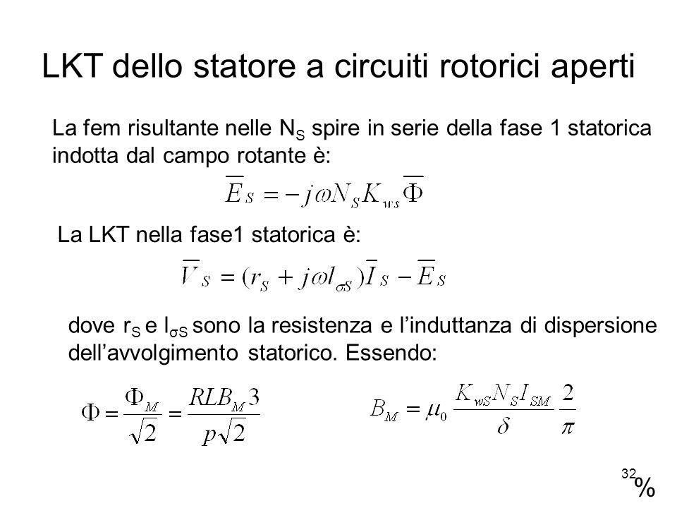 LKT dello statore a circuiti rotorici aperti
