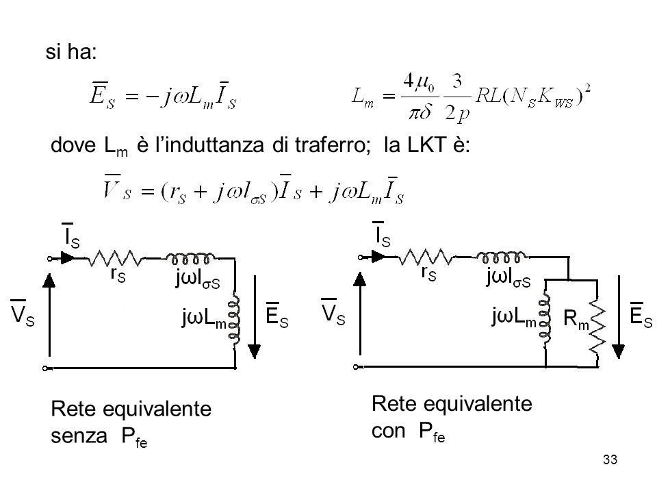 si ha: dove Lm è l'induttanza di traferro; la LKT è: Rete equivalente. con Pfe. Rete equivalente.