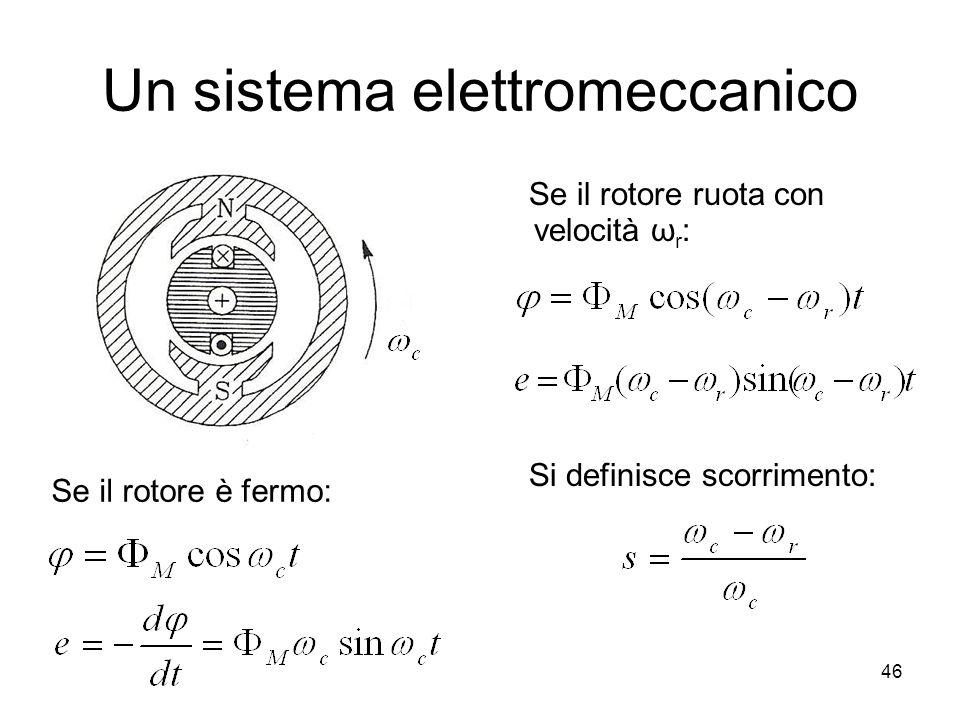 Un sistema elettromeccanico