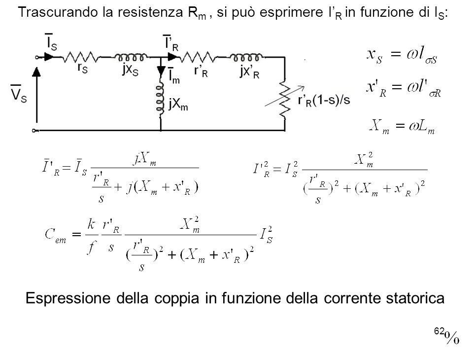Espressione della coppia in funzione della corrente statorica