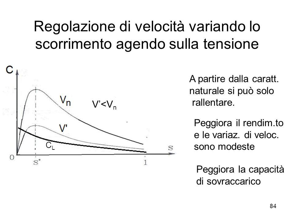 Regolazione di velocità variando lo scorrimento agendo sulla tensione