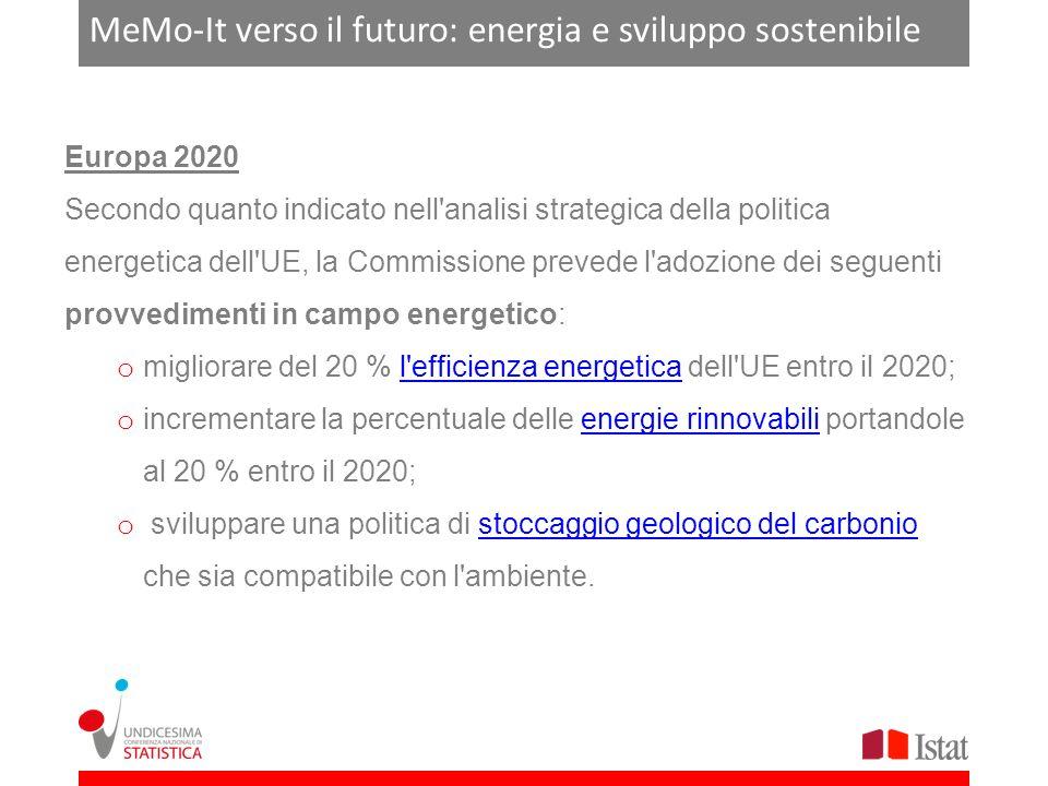 MeMo-It verso il futuro: energia e sviluppo sostenibile