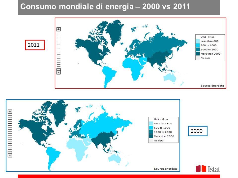Consumo mondiale di energia – 2000 vs 2011