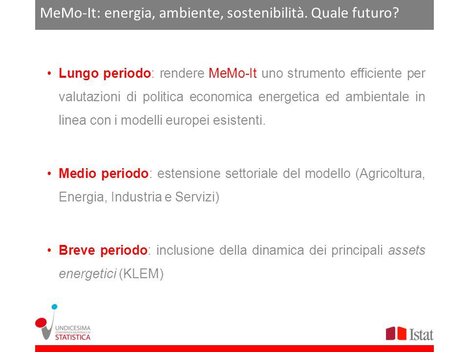 MeMo-It: energia, ambiente, sostenibilità. Quale futuro