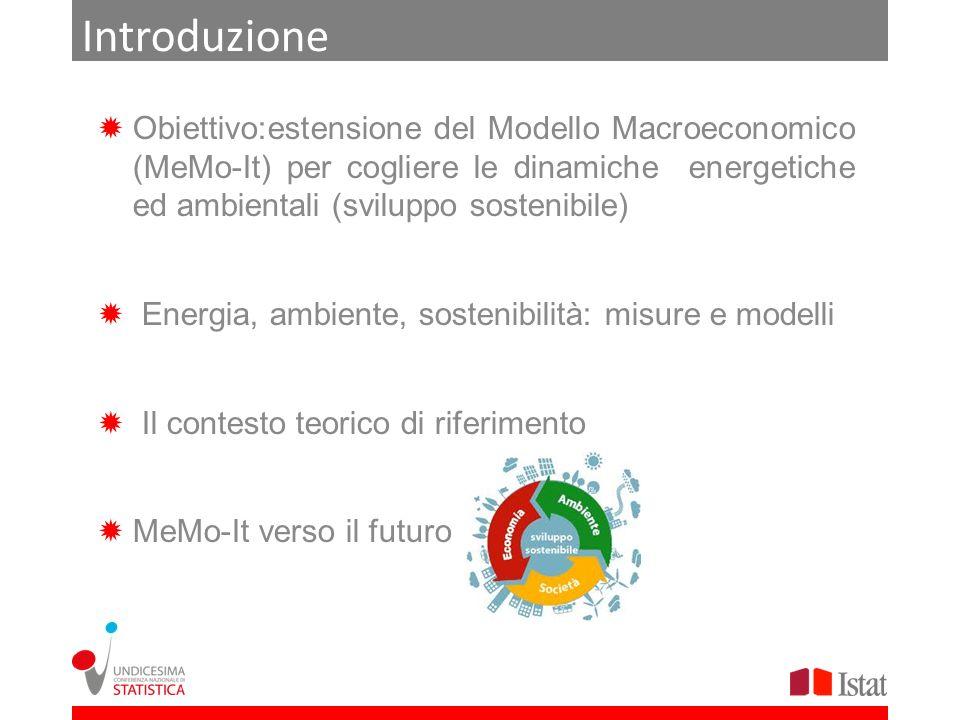 Introduzione Obiettivo:estensione del Modello Macroeconomico (MeMo-It) per cogliere le dinamiche energetiche ed ambientali (sviluppo sostenibile)
