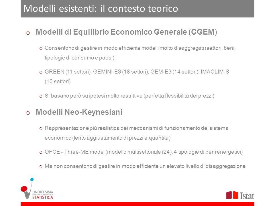 Modelli esistenti: il contesto teorico