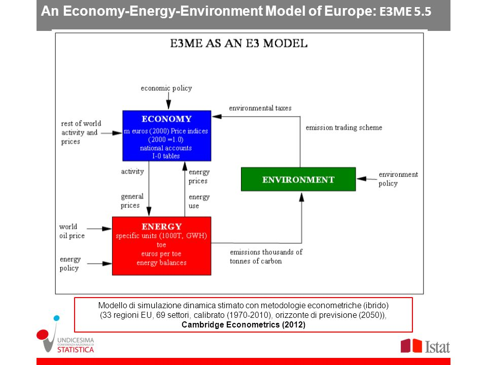 An Economy-Energy-Environment Model of Europe: E3ME 5.5