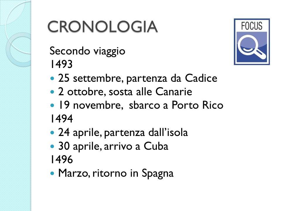 CRONOLOGIA Secondo viaggio 1493 25 settembre, partenza da Cadice