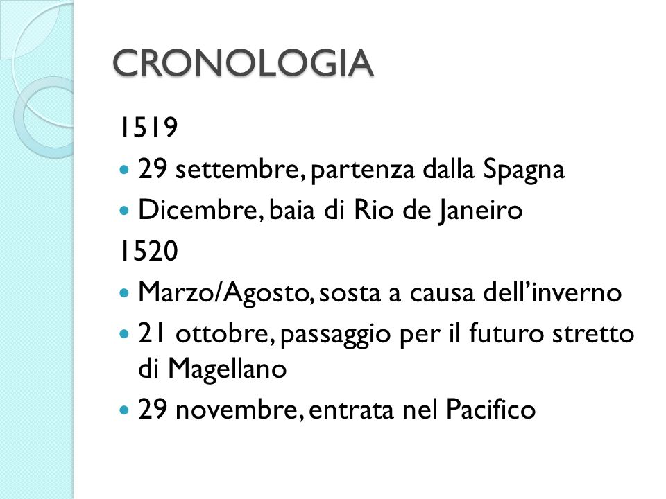 CRONOLOGIA 1519 29 settembre, partenza dalla Spagna