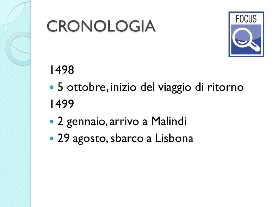 CRONOLOGIA 1498 5 ottobre, inizio del viaggio di ritorno 1499