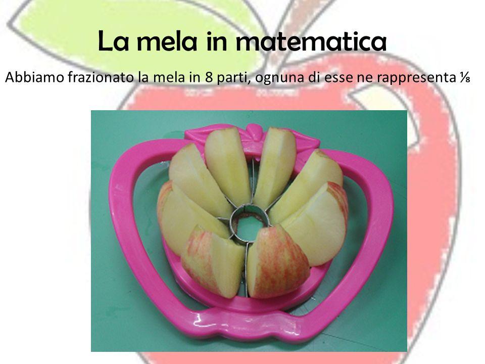 La mela in matematica Abbiamo frazionato la mela in 8 parti, ognuna di esse ne rappresenta ⅛