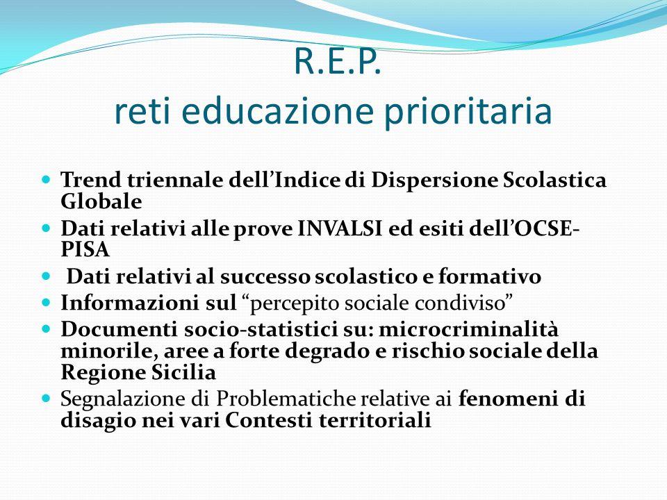 R.E.P. reti educazione prioritaria