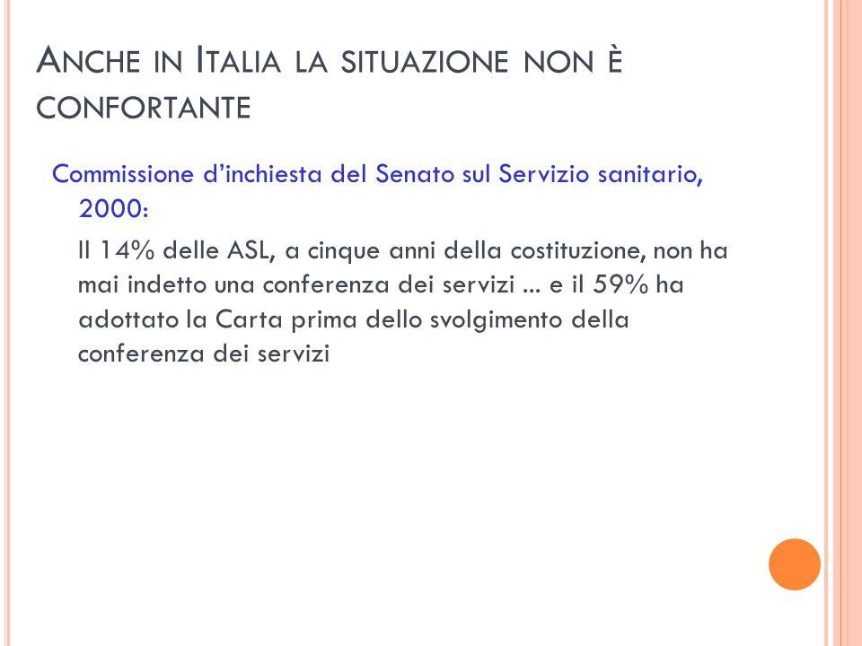 Anche in Italia la situazione non è confortante