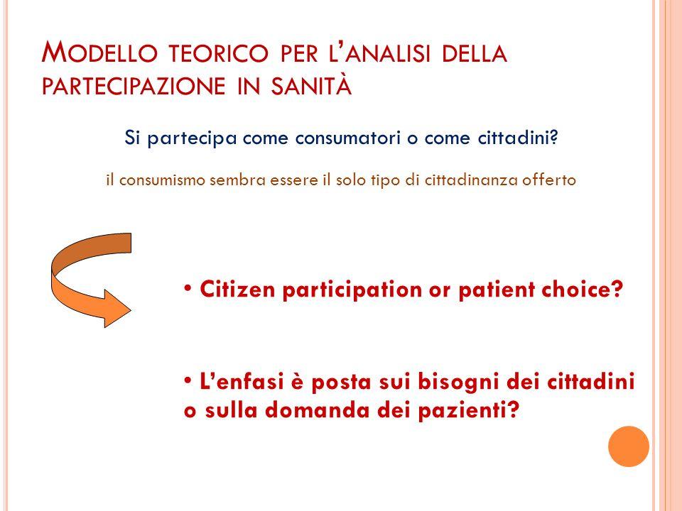 Modello teorico per l'analisi della partecipazione in sanità