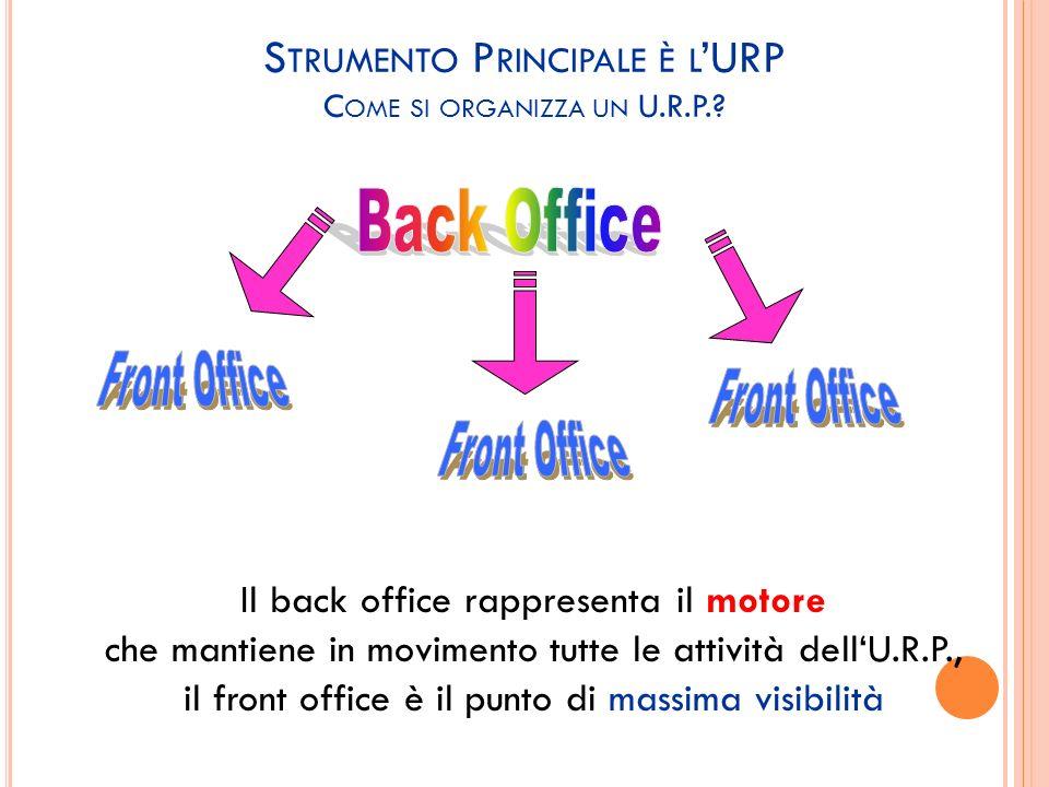 Strumento Principale è l'URP Come si organizza un U.R.P.